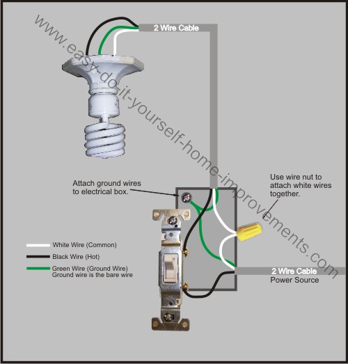 Groovy Light Switch Wiring Diagram Wiring Cloud Lukepaidewilluminateatxorg