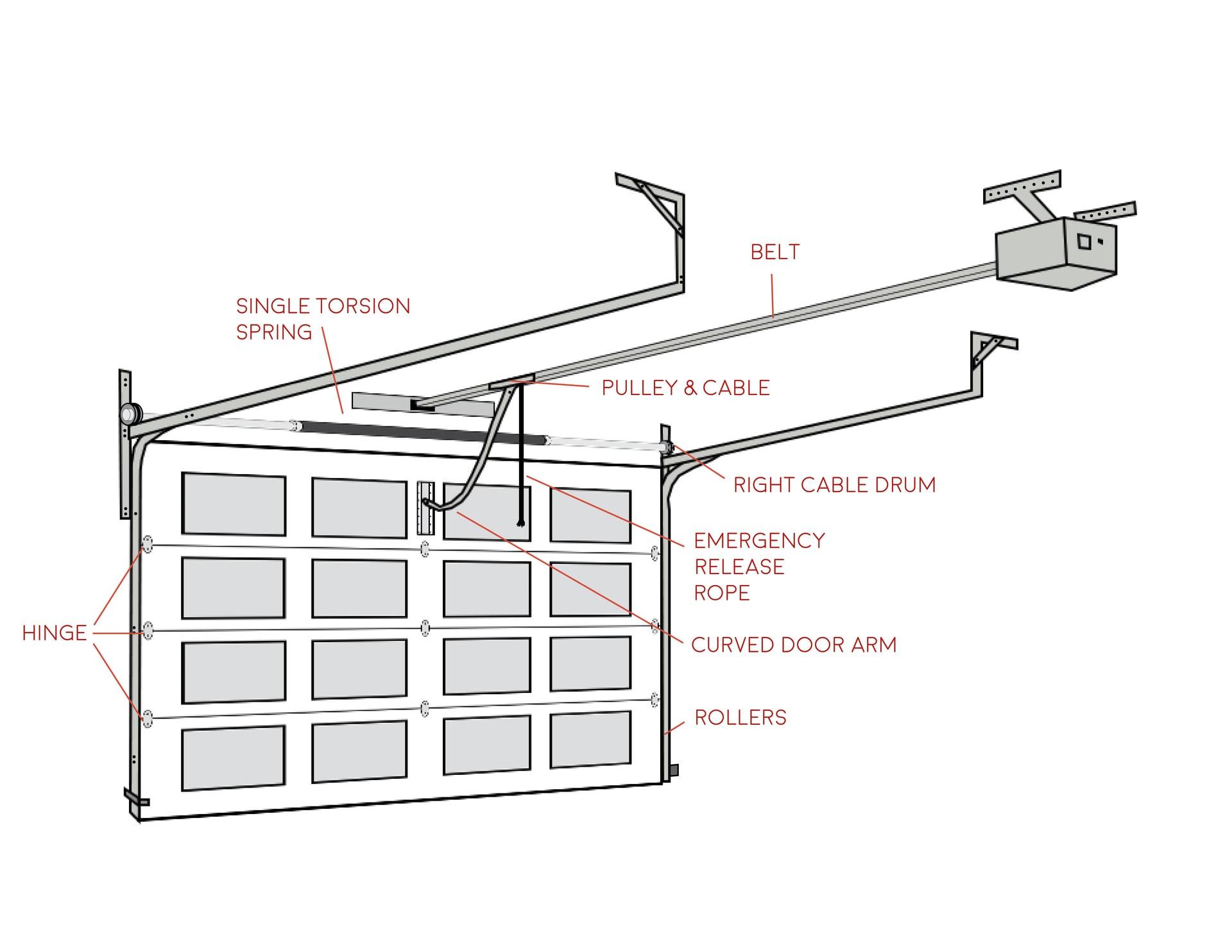 Swell Gallery Jb Garage Door Repair Las Vegas Nv Garage Door Conversion Wiring Cloud Inklaidewilluminateatxorg