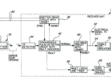 Wondrous Garage Door Wire Chamberlain For Garage Door Wiring Diagram Or Wiring Cloud Inklaidewilluminateatxorg