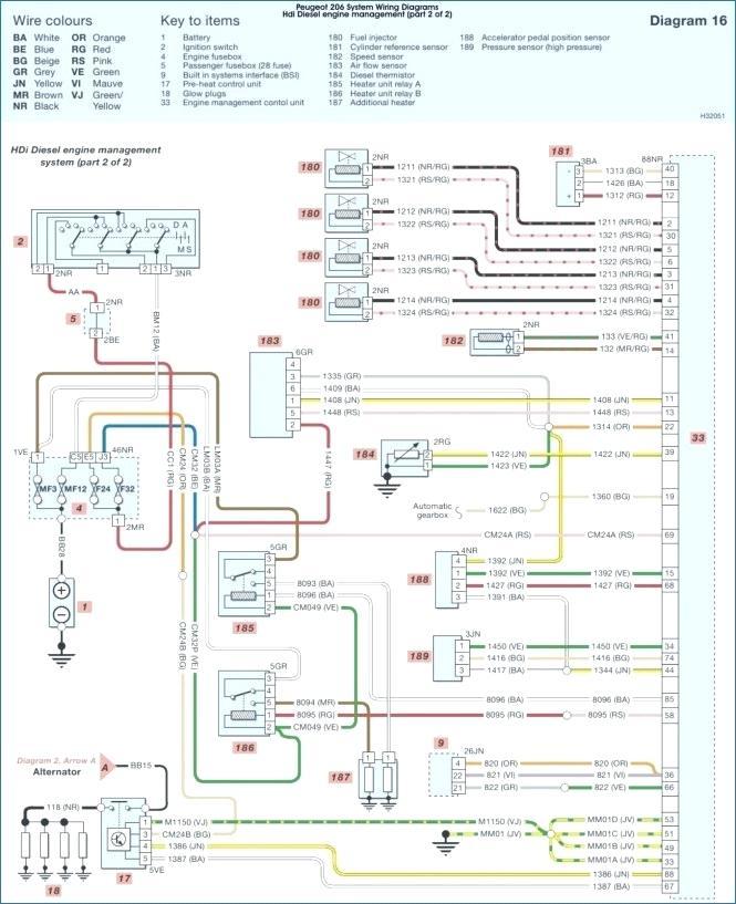 [DIAGRAM_3ER]  ZK_6478] Peugeot Stereo Wiring Diagram | Wiring Diagram Peugeot 306 Radio |  | Orsal Phot Denli Mohammedshrine Librar Wiring 101