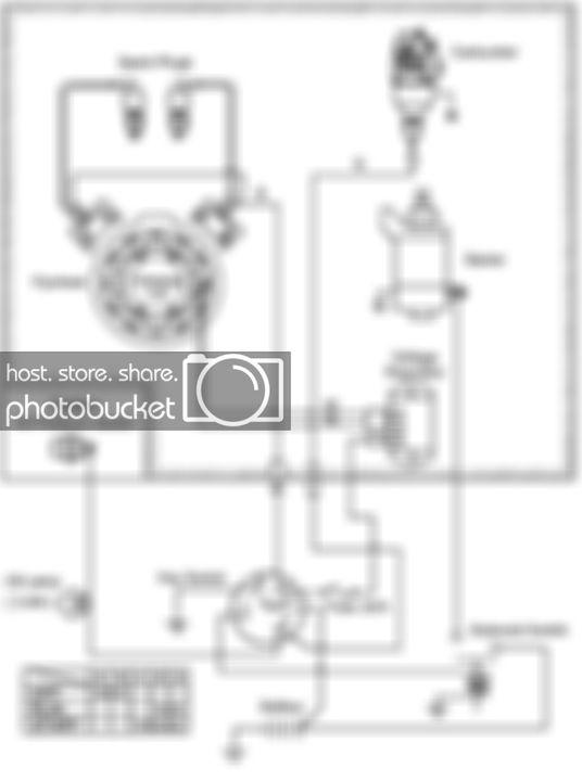 Super Kawasaki Engine Wiring Diagrams Wiring Diagram Data Schema Wiring Cloud Overrenstrafr09Org
