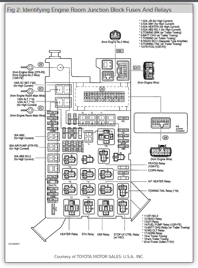 2014 Toyota Tacoma Fuse Box - Wiring Diagram Server van-speed -  van-speed.ristoranteitredenari.it | 2014 Tacoma Fuse Box |  | Ristorante I Tre Denari Manerbio