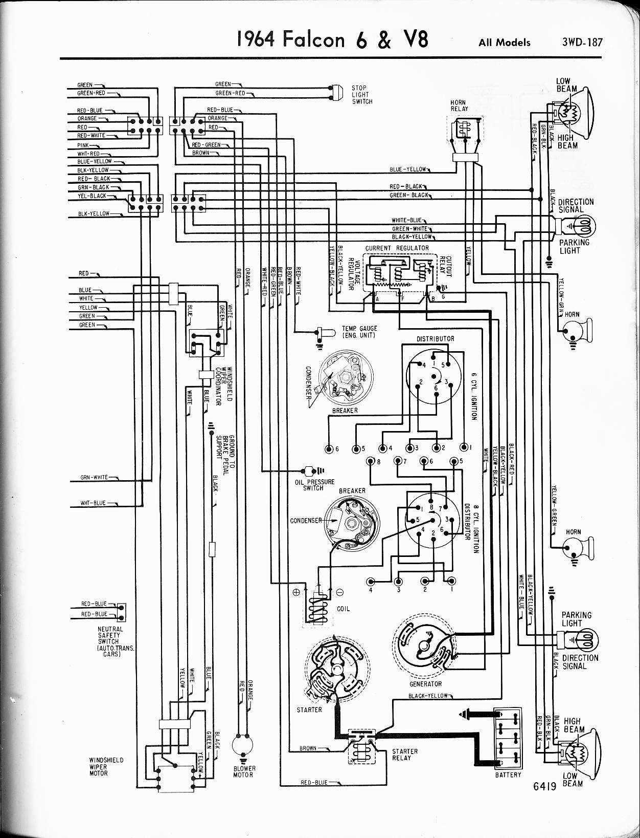 Super Bf Falcon Wiring Diagram Basic Electronics Wiring Diagram Wiring Cloud Ymoonsalvmohammedshrineorg