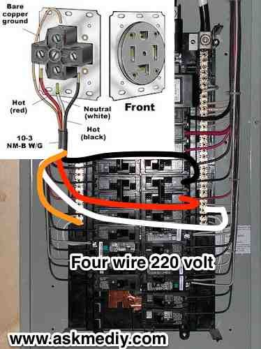 Remarkable How To Install A 220 Volt 4 Wire Outlet Garage Workshop Home Wiring Cloud Genionhyedimohammedshrineorg