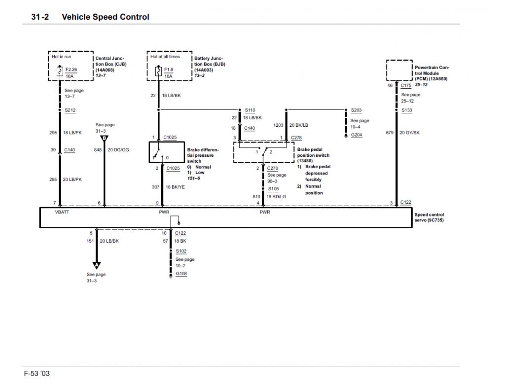 XG_2363] Damon Motorhome Wiring Diagrams Free DiagramPush Emba Mohammedshrine Librar Wiring 101