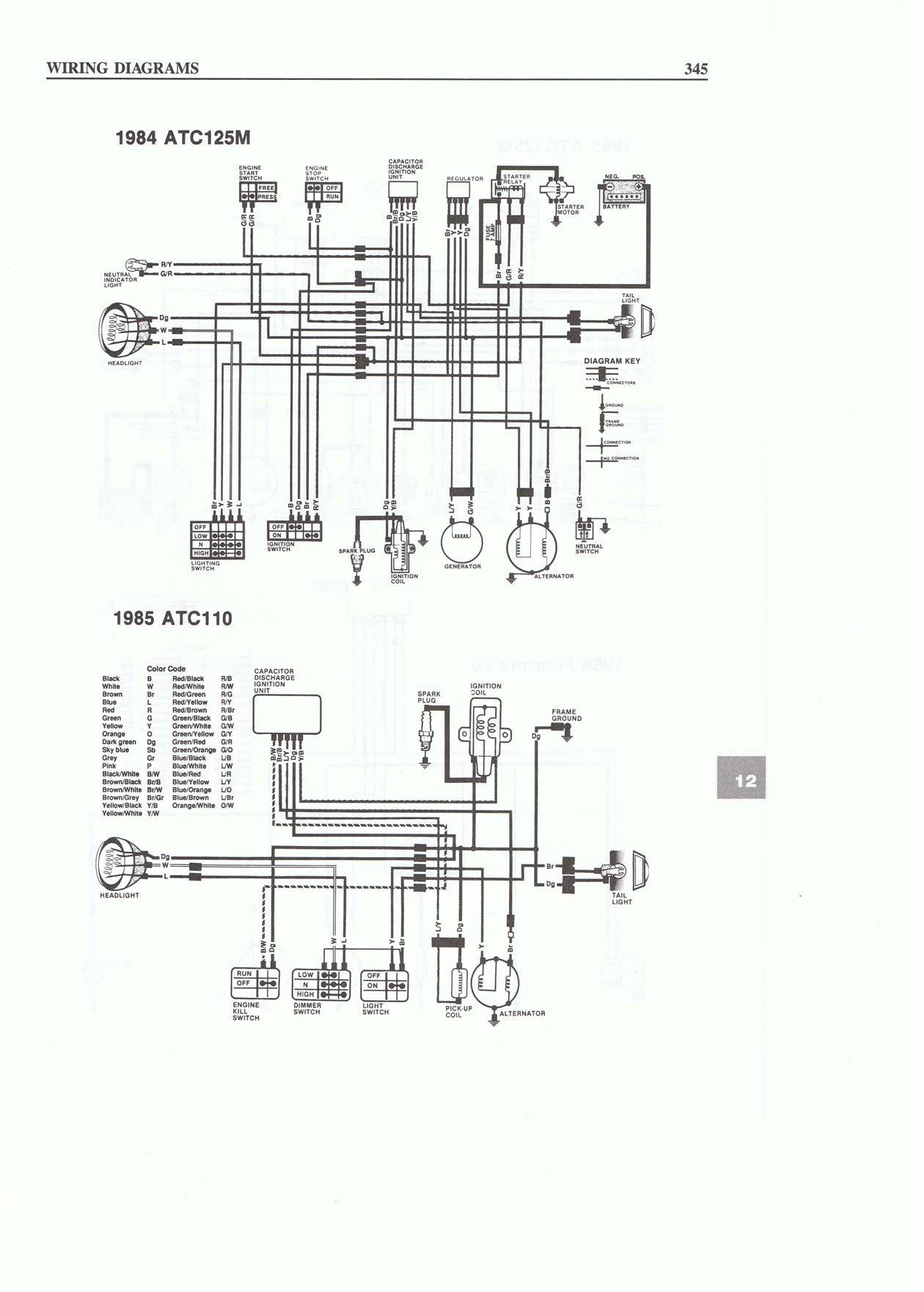zf_3796] 50cc chinese scooter wiring diagram furthermore 5 wire cdi wiring  schematic wiring  pneu wedab shopa mohammedshrine librar wiring 101