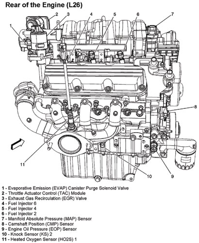2002 Buick Century Engine Diagram Wiring Diagram View A View A Zaafran It