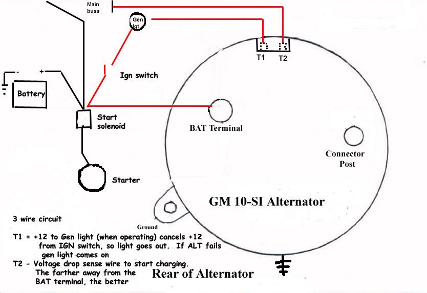 Marvelous Gm Alt Wiring Diagram Wiring Diagram Data Wiring Cloud Monangrecoveryedborg