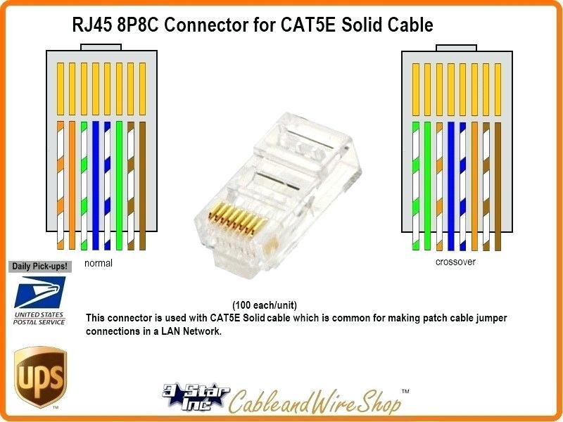 Clipsal Rj12 Socket Wiring Diagram