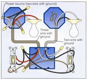 Awesome Wiring A 2 Way Switch Wiring Cloud Ittabpendurdonanfuldomelitekicepsianuembamohammedshrineorg