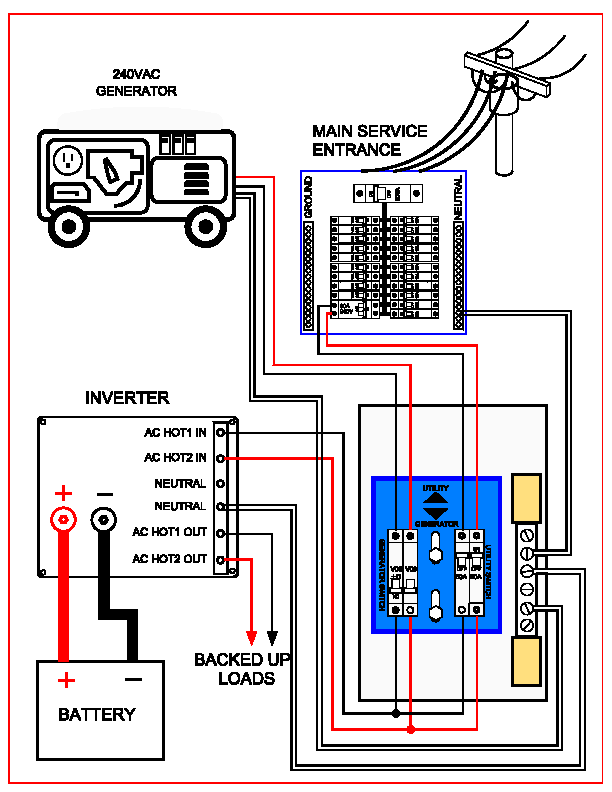 ZV_1890] 4 Pole Ats Wiring Diagram Schematic WiringWww Mohammedshrine Librar Wiring 101