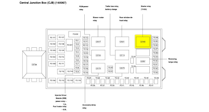 Awesome Fl70 Fuse Box Diagram Wiring Diagram M6 Wiring Cloud Staixaidewilluminateatxorg