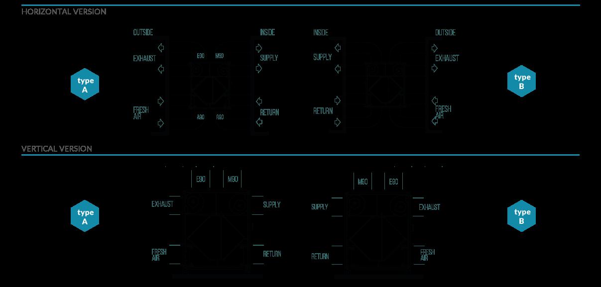 Outstanding Rks Wiring Diagram Basic Electronics Wiring Diagram Wiring Cloud Apomsimijknierdonabenoleattemohammedshrineorg