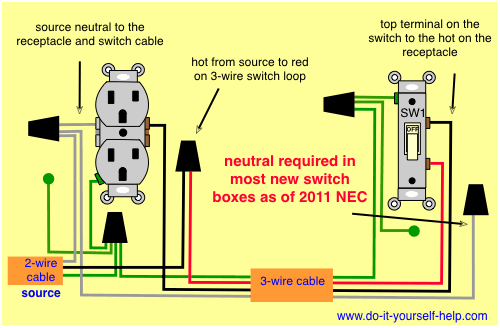 Al 5261 More Keywords Like 3 Wire Gfci Receptacle Wiring Diagram Other People Free Diagram