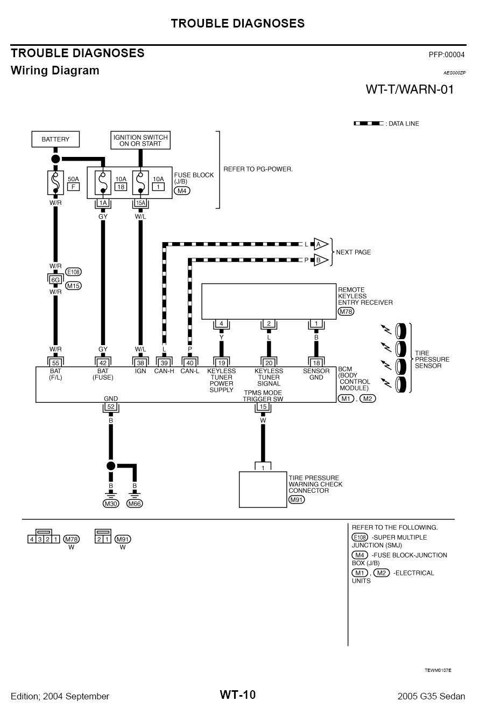 fuse box in infiniti g35 zc 6591  g37 tpms fuse box free diagram  zc 6591  g37 tpms fuse box free diagram
