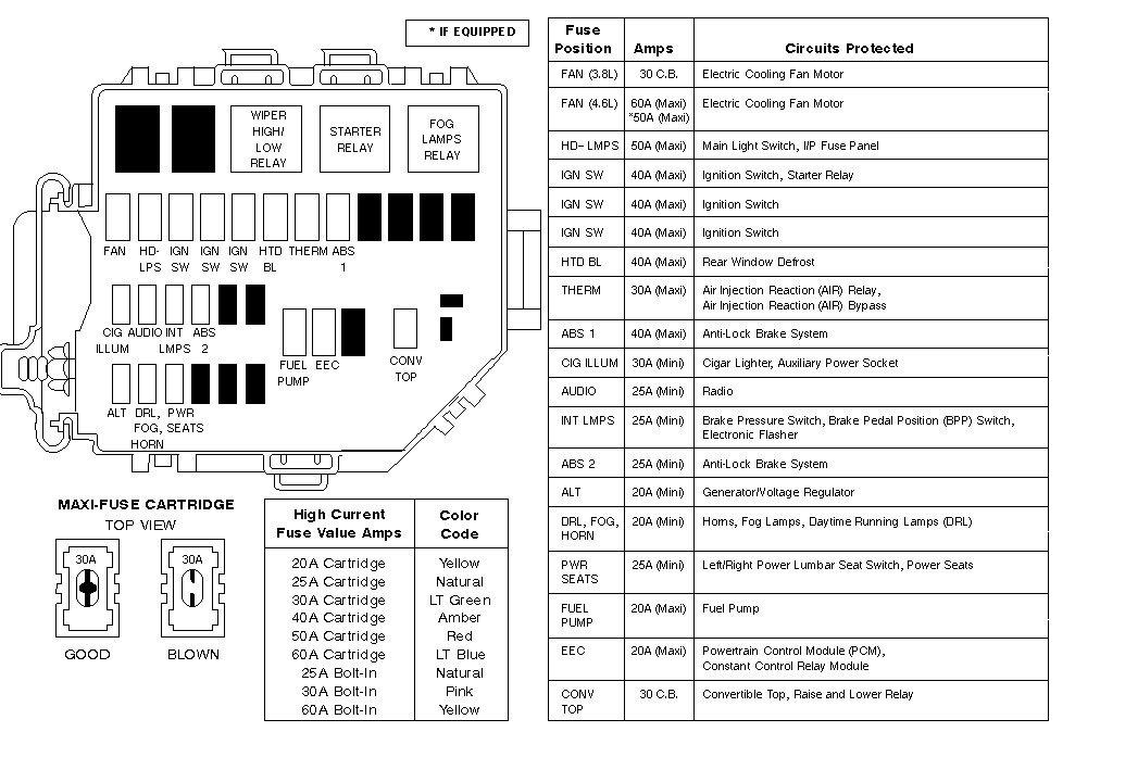 KB_4243] 2000 Ford Mustang 2000 Ford Mustang Fuse Box Diagram Download  DiagramOsuri Getap Sieg Viewor Kapemie Mohammedshrine Librar Wiring 101