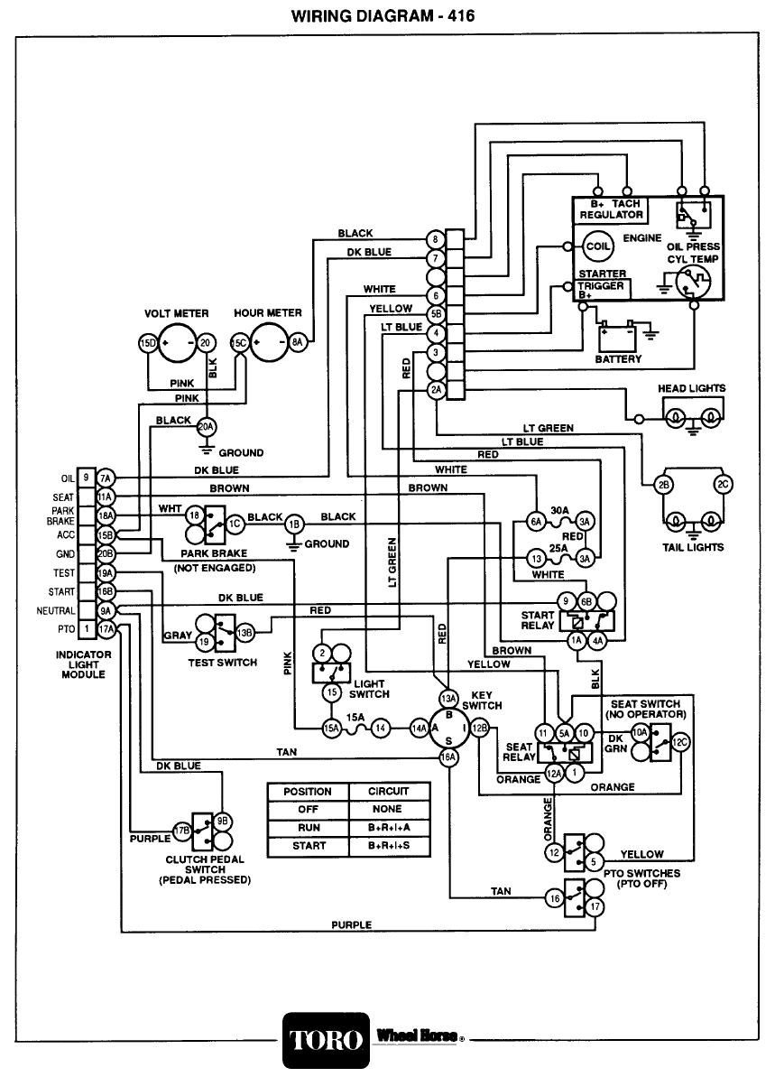 WK_1777] Toro Mercial Mower Wiring Diagram Free Download Download DiagramBedr Wigeg Mohammedshrine Librar Wiring 101