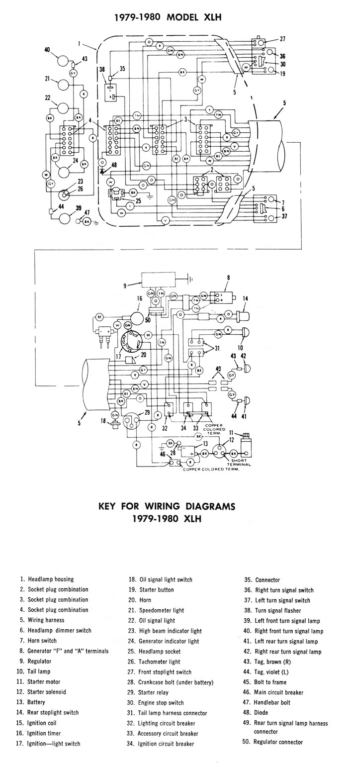 Tremendous Harley Diagrams And Manuals Wiring Cloud Monangrecoveryedborg