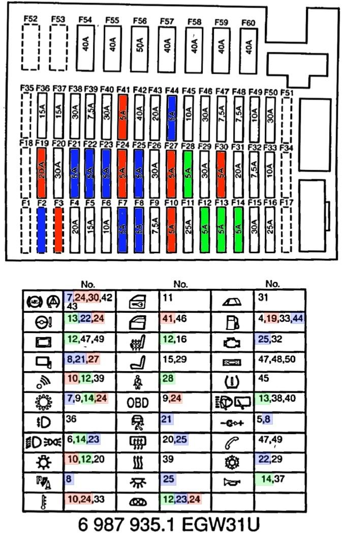 2002 bmw 525i fuse box diagram - wiring diagrams wet-window -  wet-window.massimocariello.it  massimocariello.it