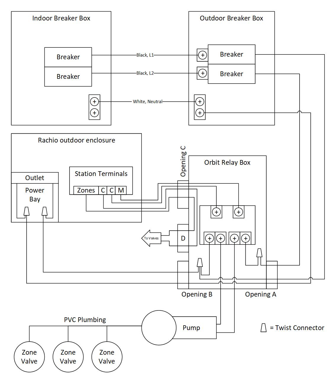 Orbit Pump Start Relay Wiring Diagram - Plc Wiring Diagram Symbols -  plymouth.tukune.jeanjaures37.fr   Sprinkler Pump Start Relay Wiring Diagram      Wiring Diagram Resource