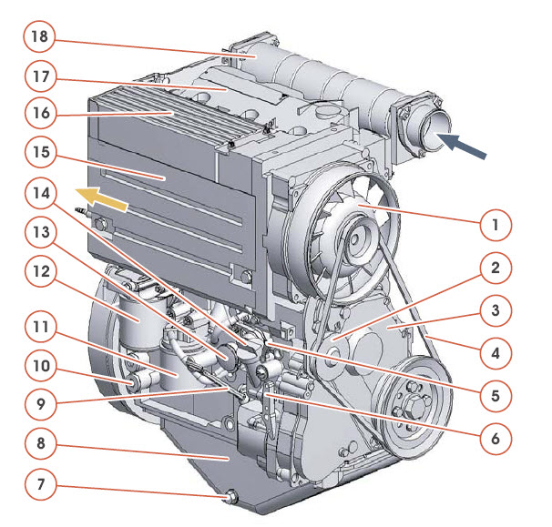 [SCHEMATICS_49CH]  XW_3977] Deutz 1011 Engine Parts Diagram Together With Deutz Engine Parts  Free Diagram | Deutz Engine Schematics |  | Getap Isra Mohammedshrine Librar Wiring 101