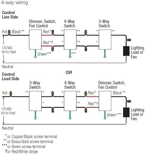 lutron 4 way wiring diagram  sdx hid conversion kit wiring