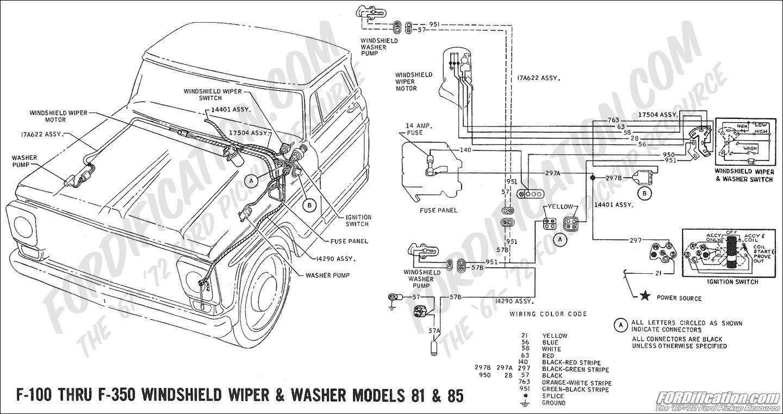 Fantastic 1975 F250 Wiring Diagram Basic Electronics Wiring Diagram Wiring Cloud Mousmenurrecoveryedborg
