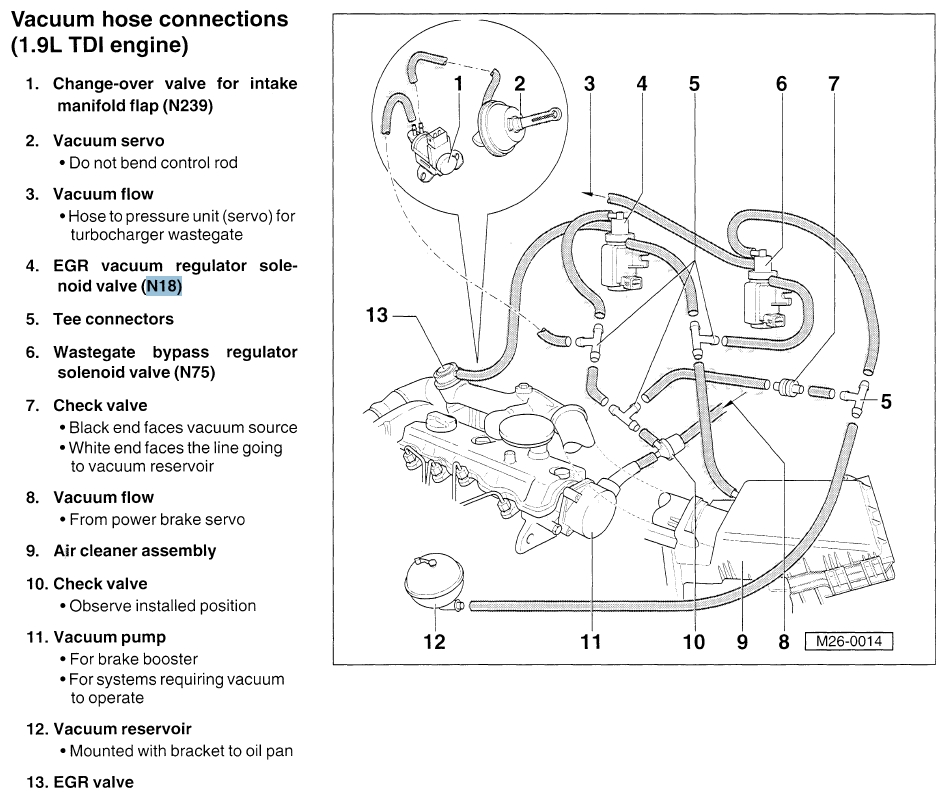 Te 3605 Need A Detailed Vacuum Hose Diagram For A 1999 Vw Jetta Tdi Wiring Diagram