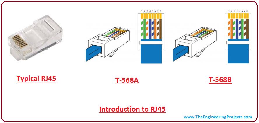 Amazing Introduction To Rj45 The Engineering Projects Wiring Cloud Vieworaidewilluminateatxorg