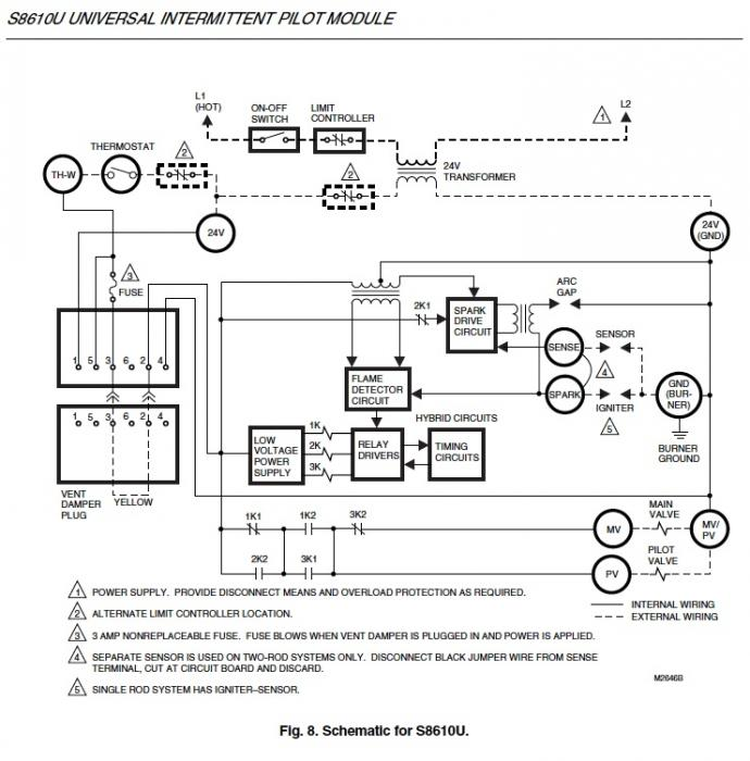 S8610u Wiring Diagram -Cb Radio Wiring Harness | Begeboy Wiring Diagram  SourceBegeboy Wiring Diagram Source