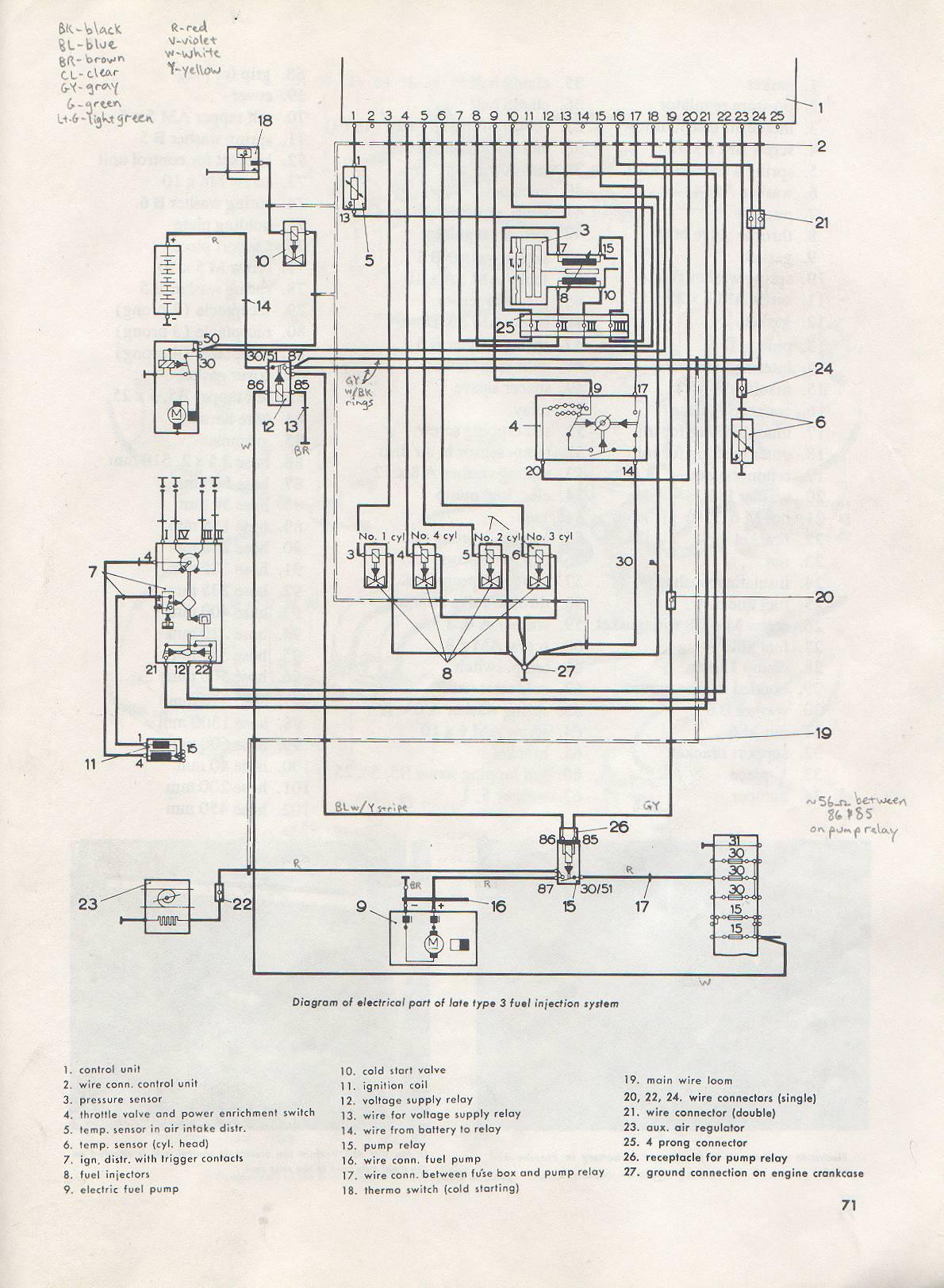 Outstanding Vw Pat 3 6 Engine Diagram Wiring Library Wiring Cloud Cranvenetmohammedshrineorg
