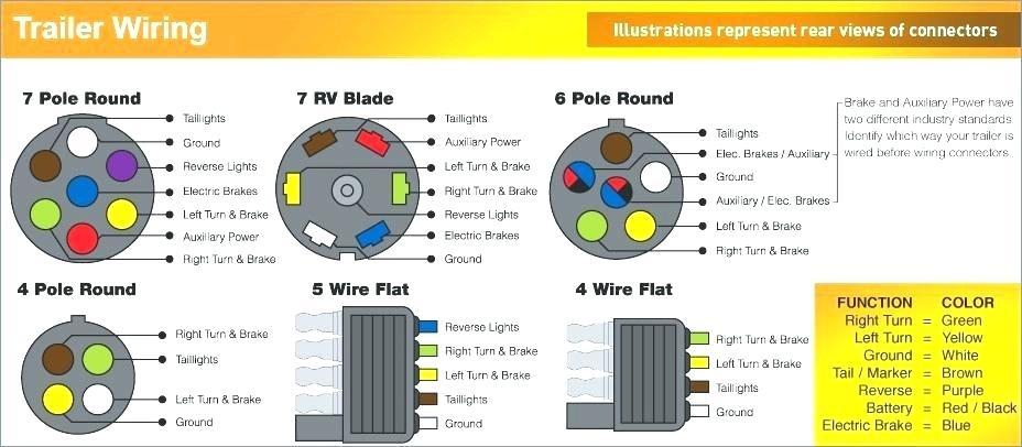 Strange 7 Pole To 4 Adapter Round Trailer Plug Diagram Wire Flat Wiring Wiring Cloud Eachirenstrafr09Org