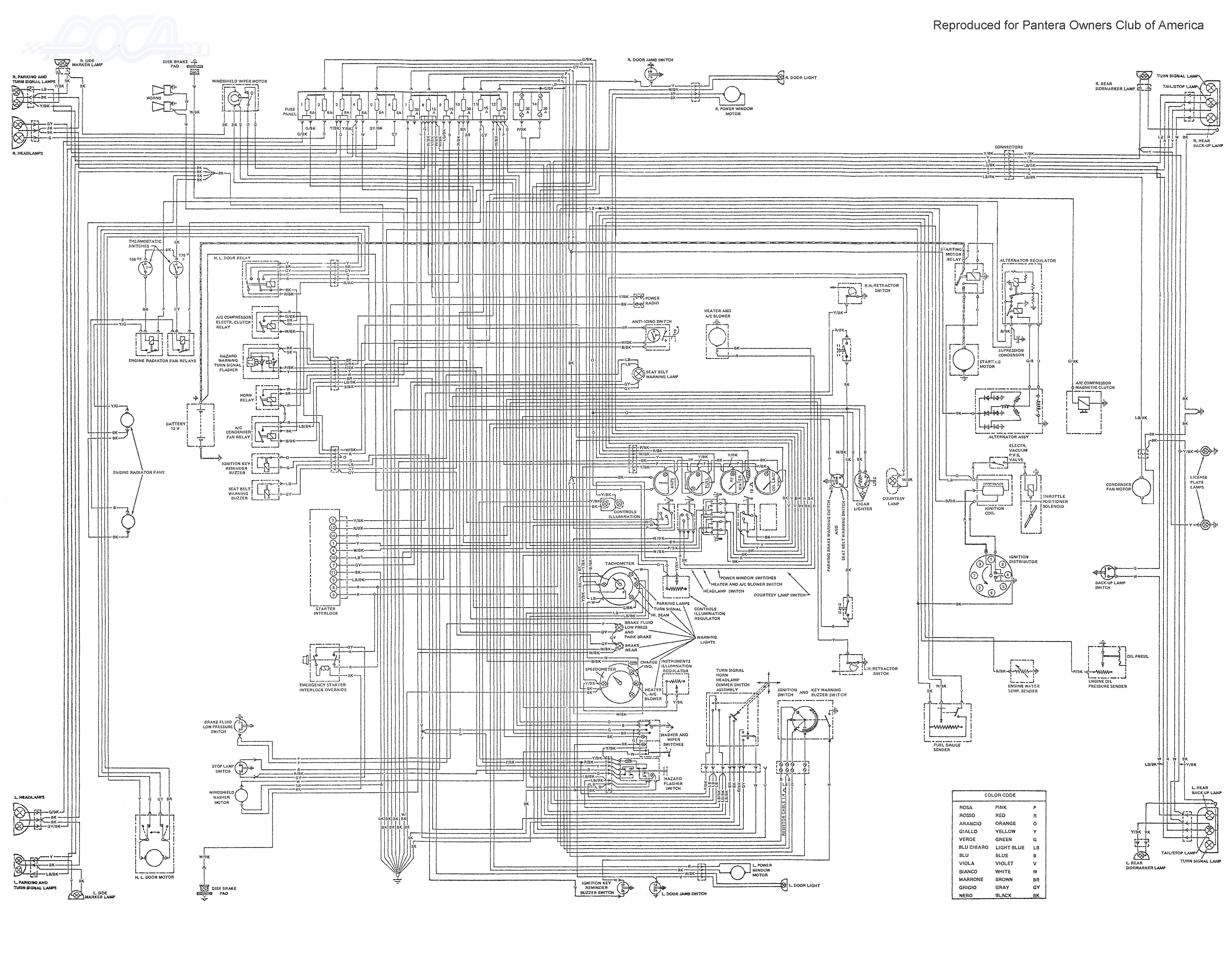 1999 Freightliner Fl70 Fuse Diagram 2008 Honda Cr V Exterior Fuse Box Rccar Wiring Mbek1 Operazionerestauro It