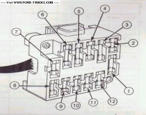 [DIAGRAM_38YU]  1978 F150 Fuse Box - 2000 Chevrolet K2500 Wiring Diagram for Wiring Diagram  Schematics | 79 Ford Truck Fuse Box |  | Wiring Diagram Schematics