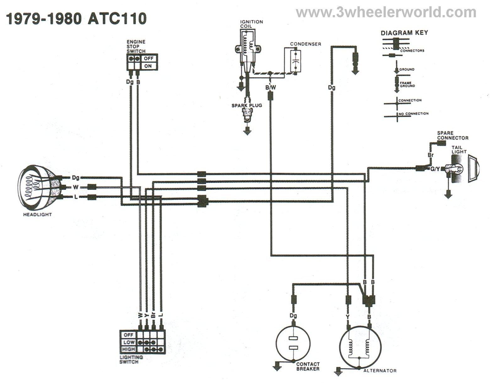 ez_4486] honda trail 90 wiring diagram together with 84 honda 125 atc  wiring schematic wiring  xtern oxyl terst benol stica nnigh weasi emba mohammedshrine librar wiring  101