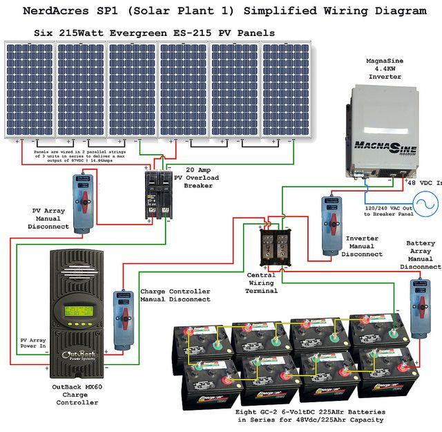 Awe Inspiring Solar Battery Fuse Diagram Basic Electronics Wiring Diagram Wiring Cloud Dulfrecoveryedborg