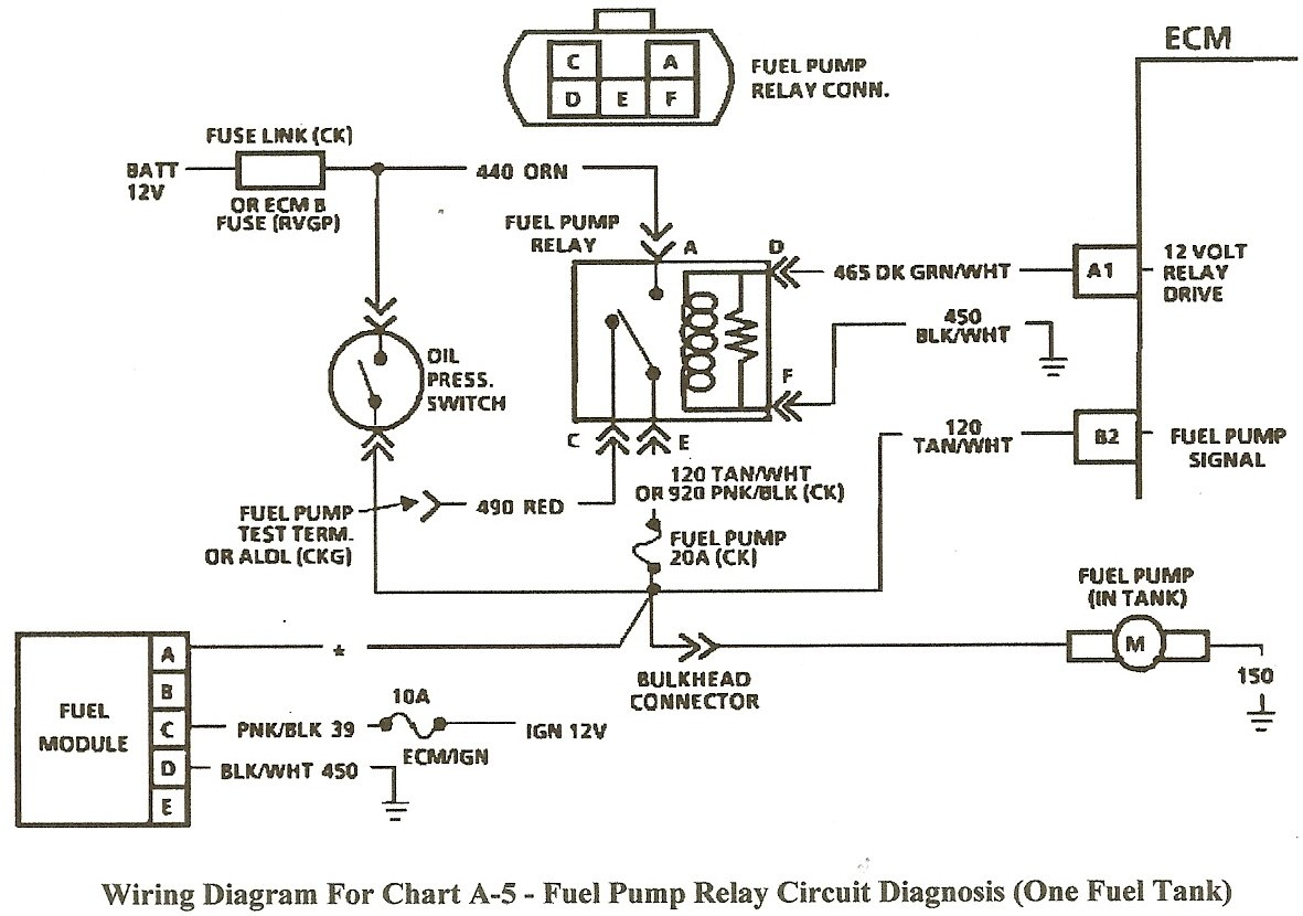 [OY_5332] Wiring Diagram To Fuel Pump Further Mercedes ...