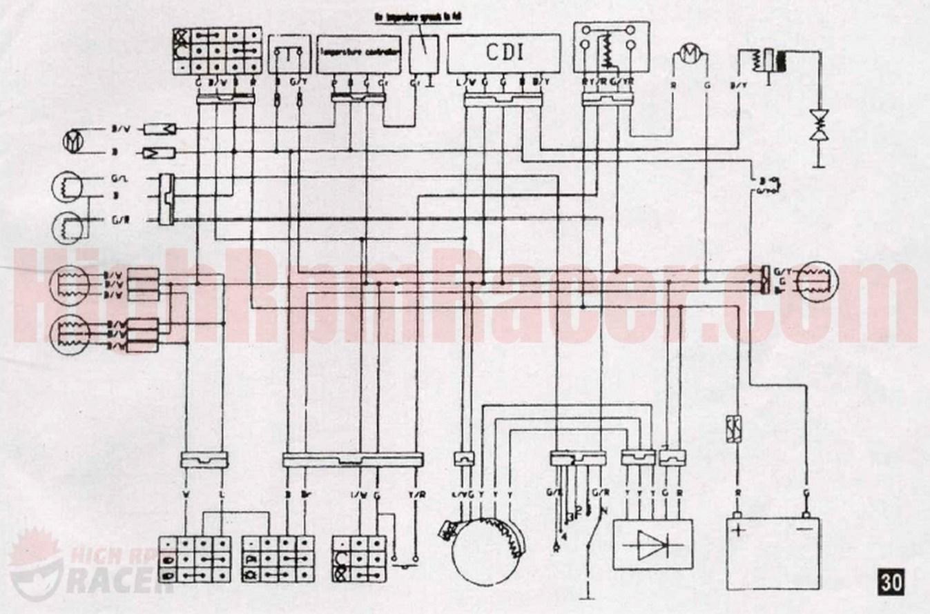 Enjoyable Wrg 5324 Lifan 90Cc Wiring Diagram Wiring Cloud Licukshollocom