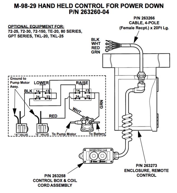 Fantastic Maxon Wire Diagram Wiring Diagram M6 Wiring Cloud Ostrrenstrafr09Org