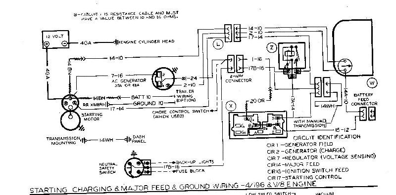 KM_4946] Scout 2 Alternator Wiring Schematic WiringWiluq Aidew Illuminateatx Librar Wiring 101