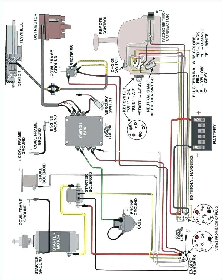thunderbolt v wiring diagram  7 round rv connector wiring