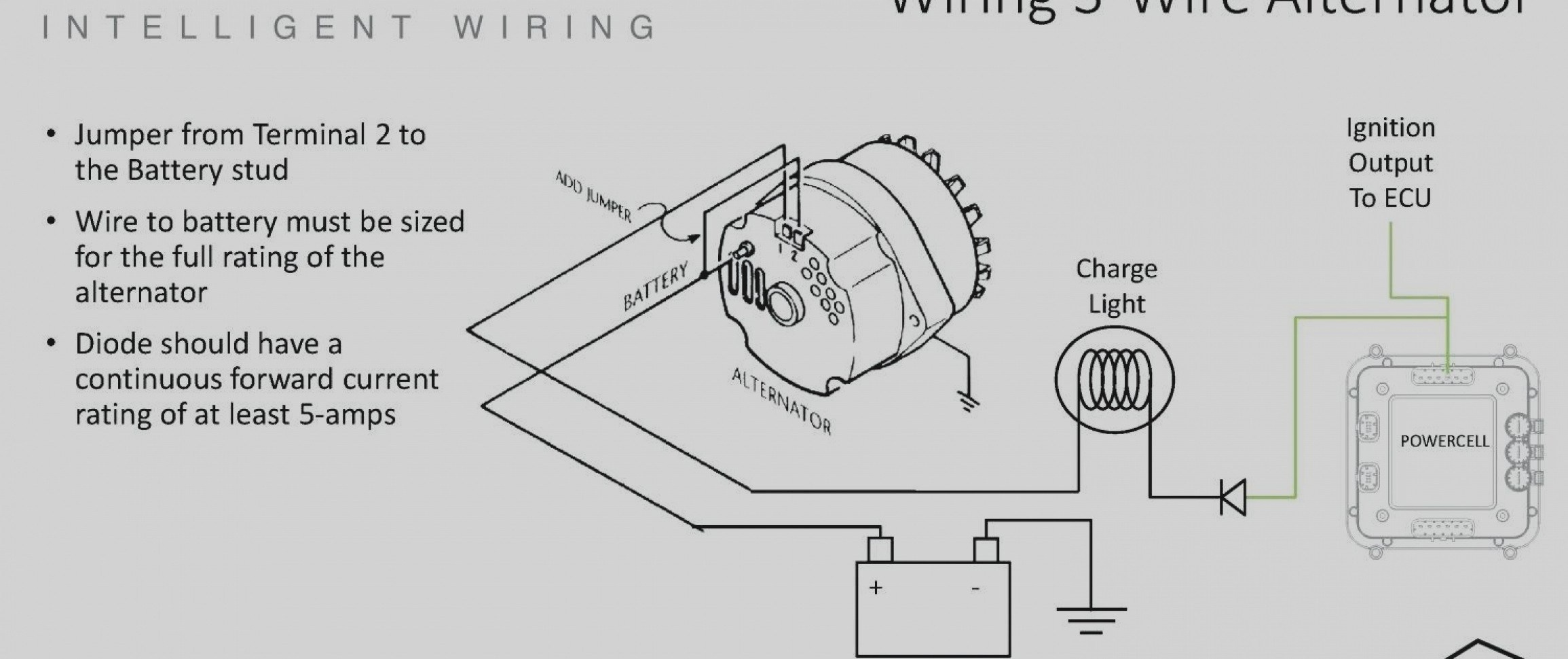 [DIAGRAM_5UK]  OL_6299] 2Wire Gm Alternator Wiring Diagram Furthermore Dodge Ignition  Wiring | Delcotron Wiring Diagram |  | Mopar Opein Mohammedshrine Librar Wiring 101