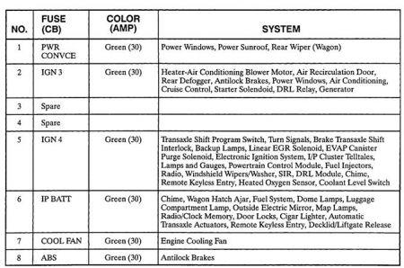 Peachy Skoda Fabia Fuse Box Diagram Basic Electronics Wiring Diagram Wiring Cloud Timewinrebemohammedshrineorg