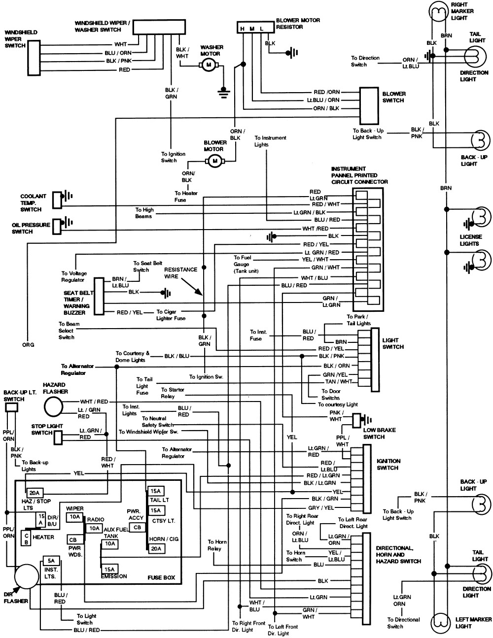 1989 ford f250 wiring diagram - wiring diagram tags pure-tool -  pure-tool.discoveriran.it  discoveriran.it