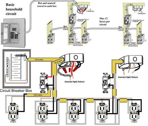 Enjoyable Home Wiring Circuit Epub Pdf Wiring Cloud Icalpermsplehendilmohammedshrineorg