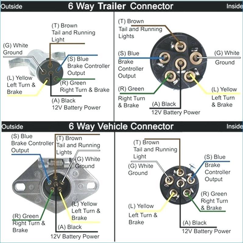 Outstanding 7 Pin Trailer Adapters Adaptor Large Round Plug To Flat Socket Pole Wiring Cloud Uslyletkolfr09Org