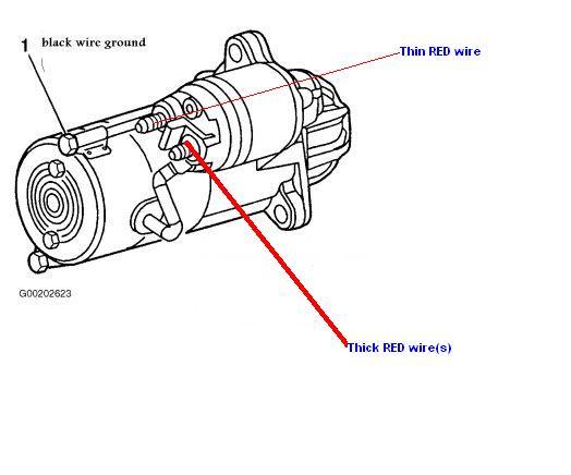 [CSDW_4250]   GE_5392] 2000 Cavalier Starter Wiring Diagram   1998 Chevy Cavalier Starter Wiring Diagram      Subc Props Loskopri Hila Synk Phae Mohammedshrine Librar Wiring 101