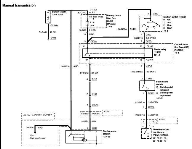 Ford Ka Starter Motor Wiring Diagram Mercedes Benz Backup Camara Wiring Astrany Honda Wiringdol Jeanjaures37 Fr
