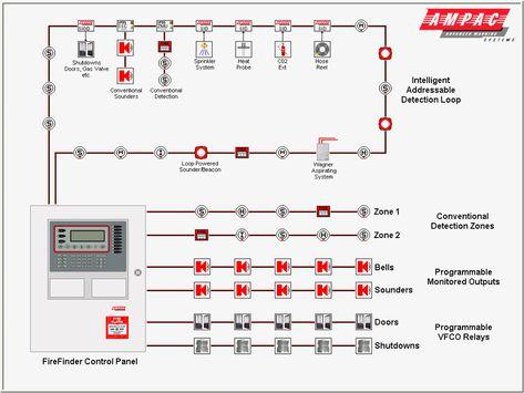 Bg 7955 Wiring Diagram Also Security Alarm Control Panels On Wiring Diagram Download Diagram