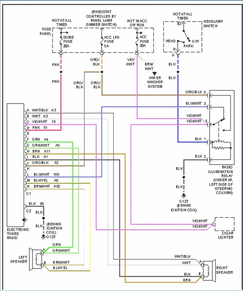 2005 Jeep Wrangler Radio Wiring Diagram - wiring diagram ground-project -  ground-project.ristorantegorgodelpo.it | 2005 Jeep Wiring Diagram |  | Ristorante Gorgo del Po
